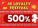 Sukses Gelar JD.ID Loyalty Festival 2020, JD.ID Berikan Apresiasi Kepada Seluruh Pelanggan